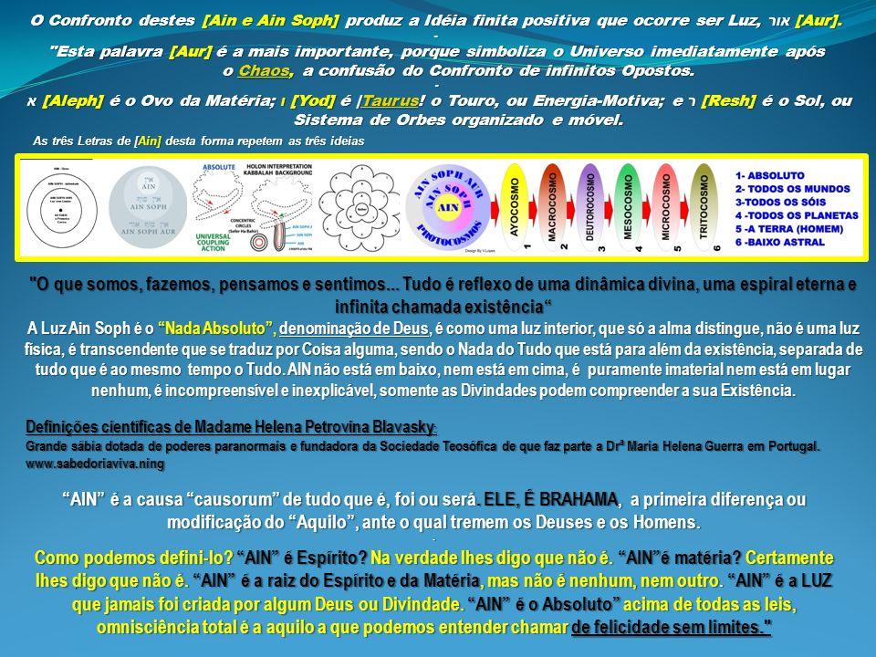O Confronto destes [Ain e Ain Soph] produz a Idéia finita positiva que ocorre ser Luz, אור [Aur].